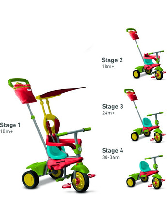 Smart Trike Τρίκυκλο Joy Red/Green/Yellow/Blue (6700100)